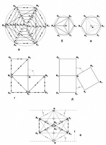 элементов куба - агрегата