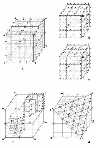 решетки куба-агрегата